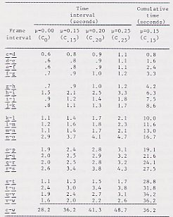 Coefficient of friction table of values - Dynamic coefficient of friction table ...
